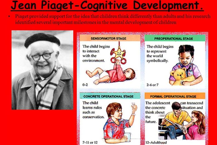an experiment to determine the cognitive development in children 4 piaget and cognitive development theory in child development however, development of cognitive skills is.